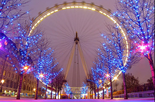 Photographing the London Eye